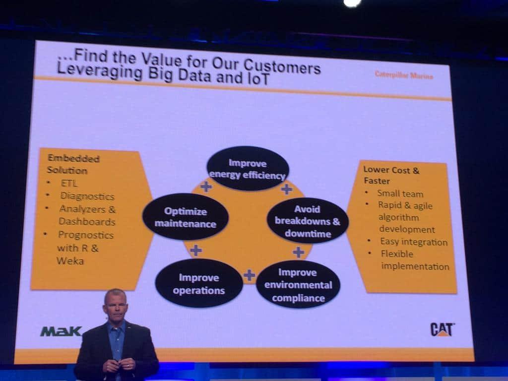 Etabliert sind Big Data-Technologien bei Caterpillar, hier im IoT-Bereich (Pentaho World)