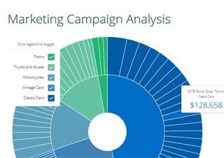 Marketing-Analytics_Dashboard