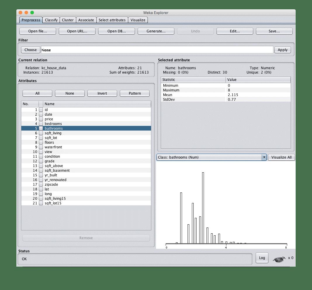 Visuelle Darstellung der Verteilung der Häuser nach Anzahl der Badezimmer