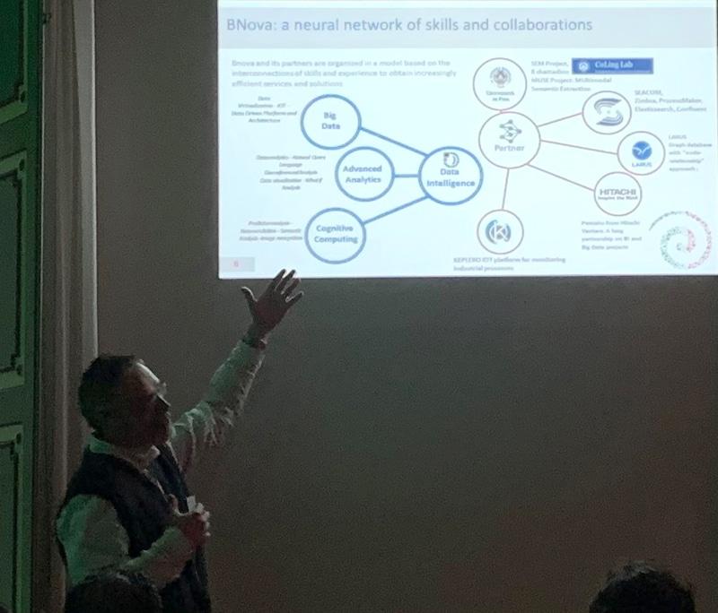 Stefano Celati real time monitoring and managing PDI flow