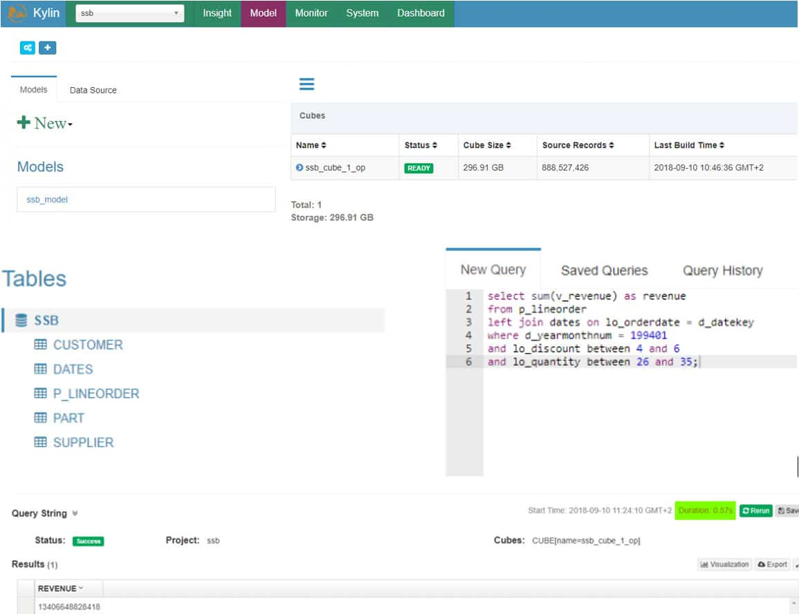 Kylin web UI. Sample query over a cube of 888 million rows was resolved in 0.57 seconds.